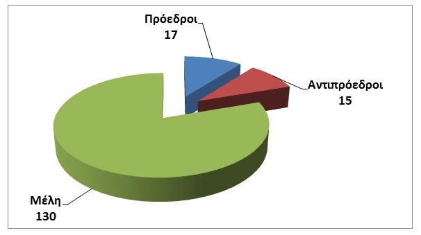 STATISTIKA PROEDROI ANTIPROEDROI MELI